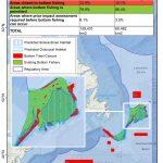 NAFO & Predicted Coral Habitat