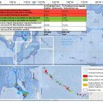 SPRFMO & Predicted Coral Habitat